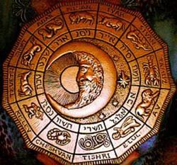 персональный гороскоп отзывы